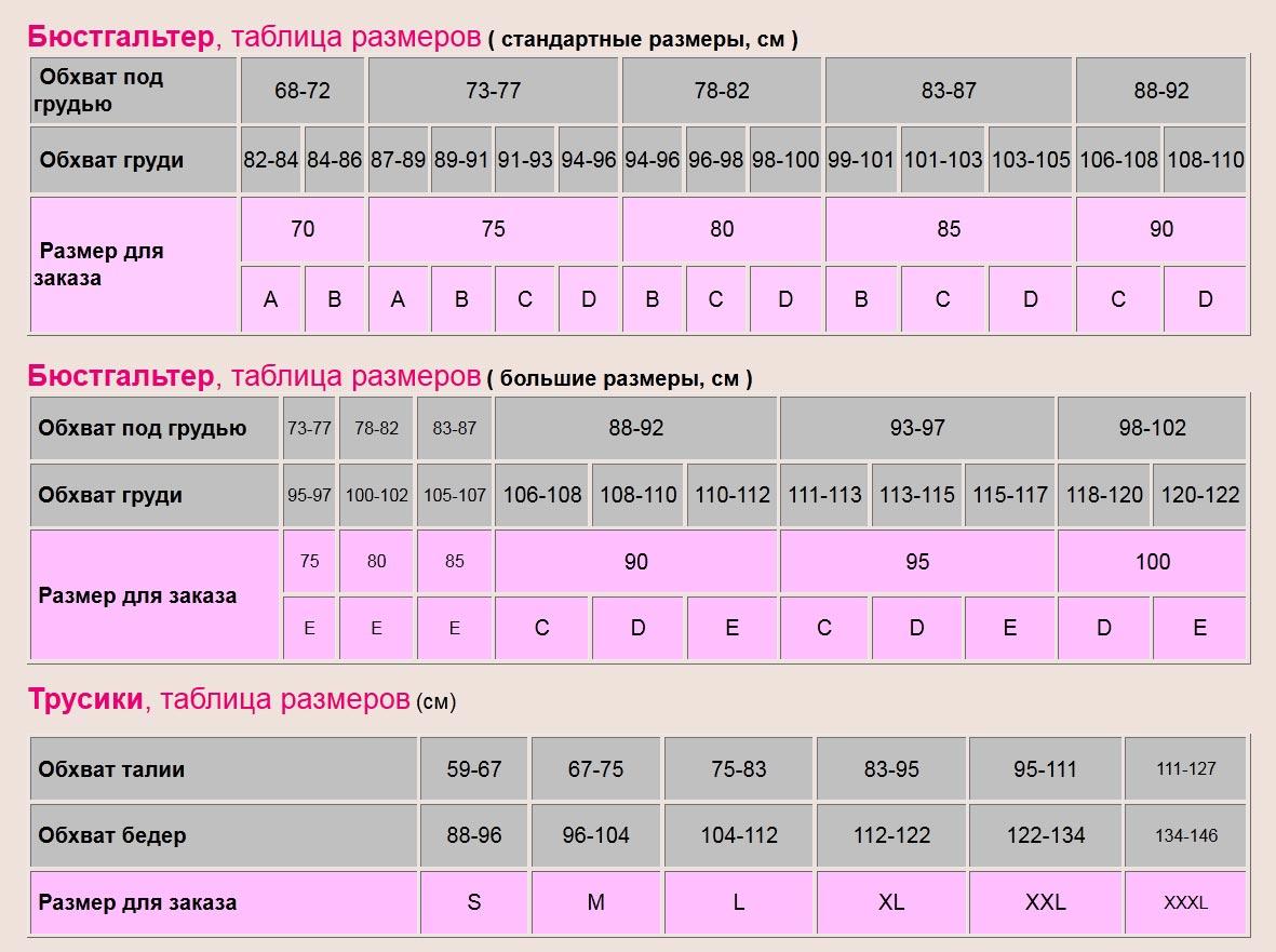 Таблица размеров купальников Florange. Как определить размер купальника.