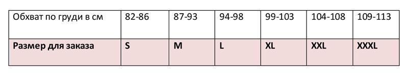 Таблиця розмірів купальників Florange