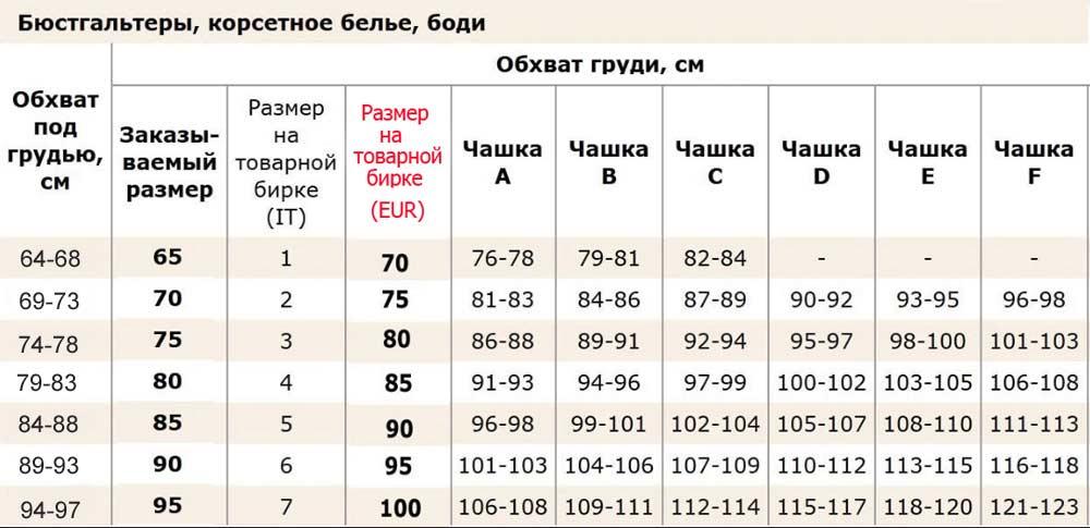 Таблиця розмірів ТМ Sielei