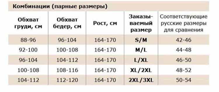MIA-MIA таблица размеров сорочек, халатов, туник, комплектов белья