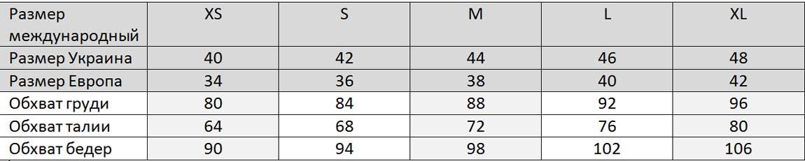 Таблиця розмірів жіночого одягу.