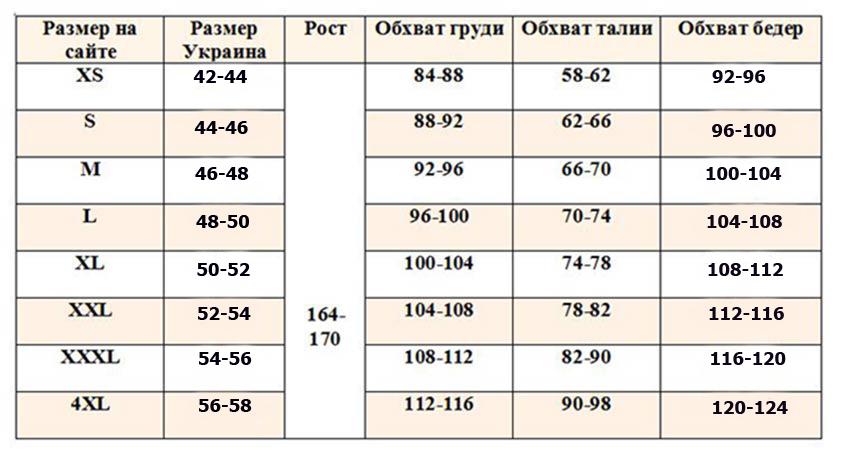 Таблиця розмірів білизни Mia-Mia
