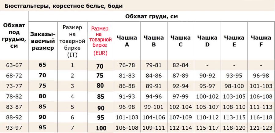 Таблиця розмірів білизни SieLei Італія.