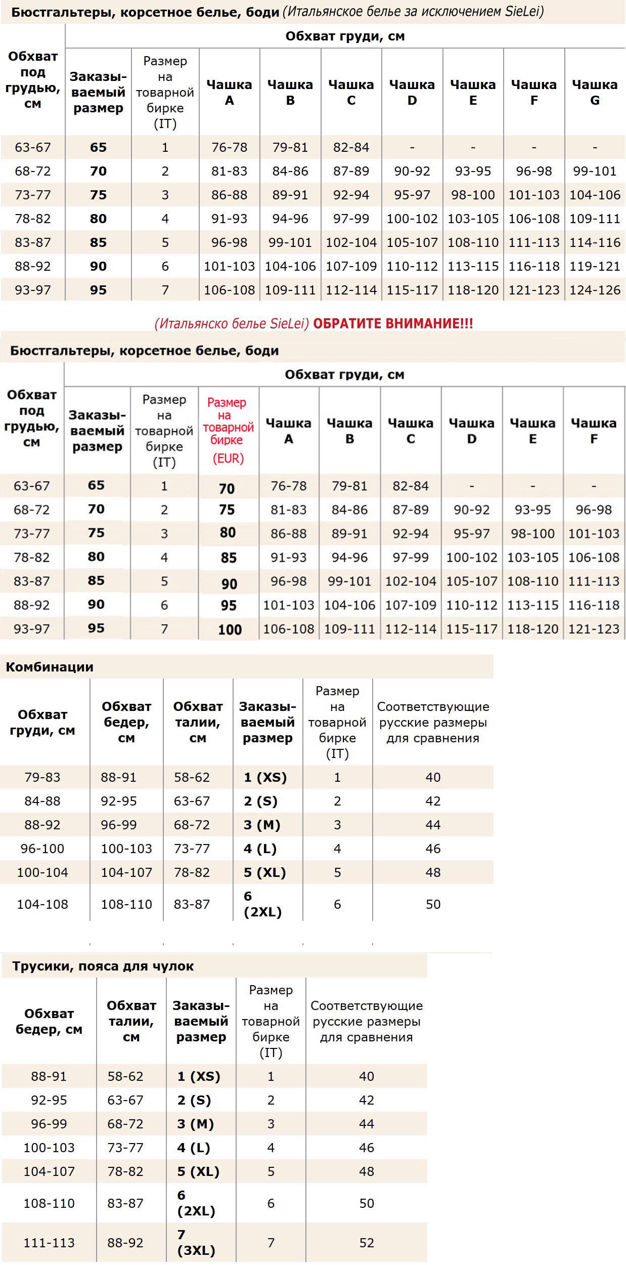 Таблица размеров итальянского нижнего белья.